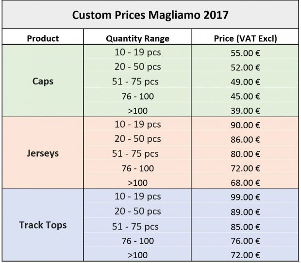custom prices